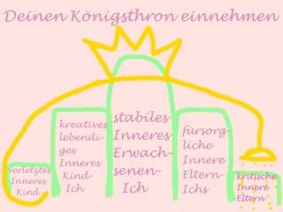 Dein Königsthron5