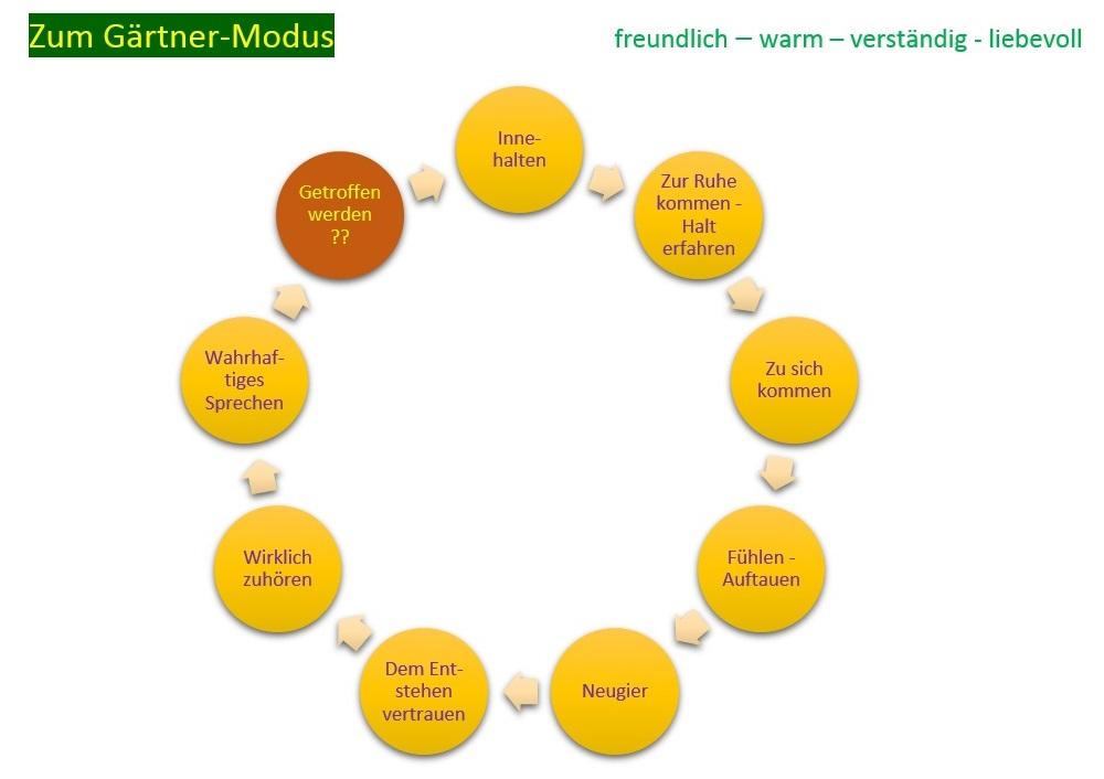 Klimawandel Grafik 2b